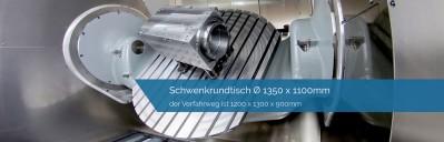 SPL Videoproduktion Produktvideo | Videoproduktion Sachsen